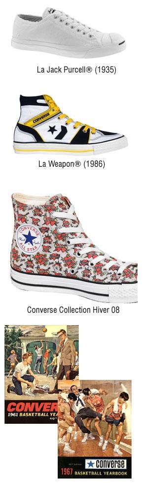 Histoire des Marques : Converse, la shoes américaine
